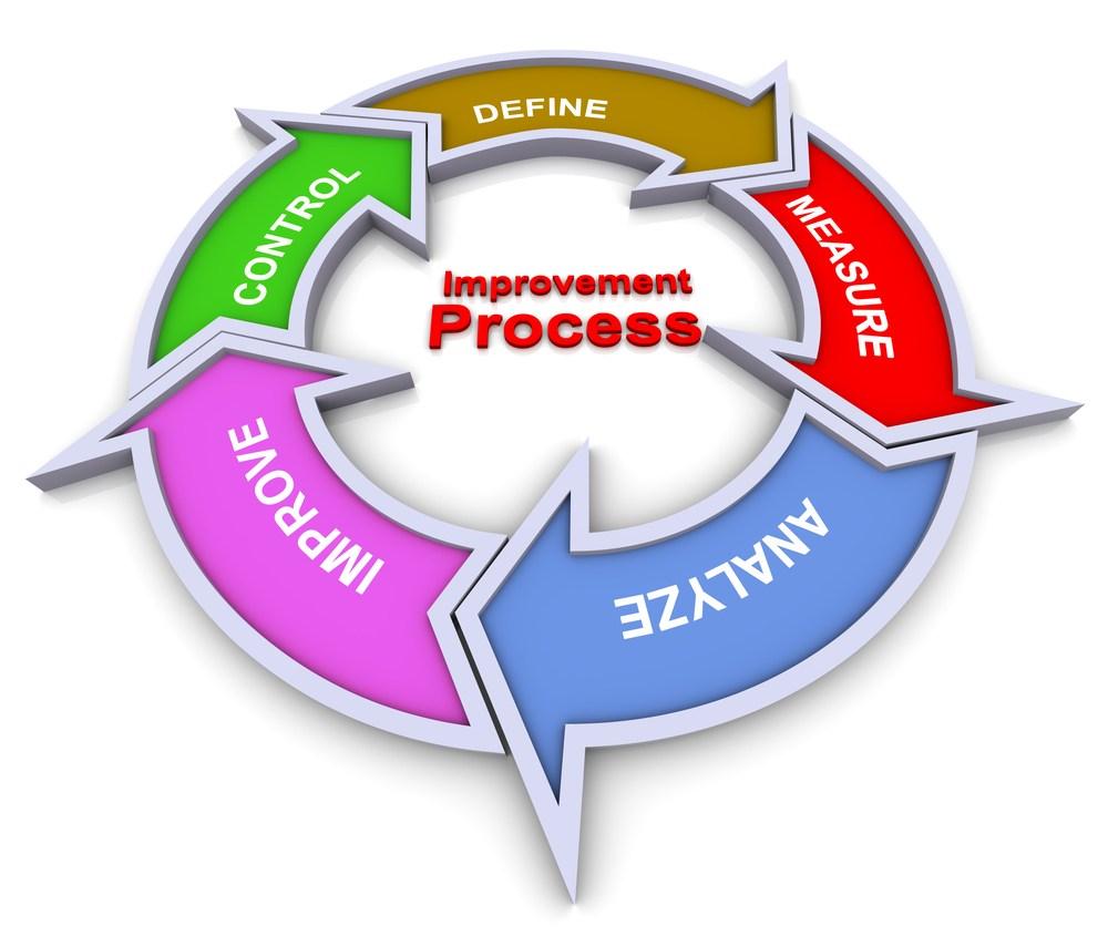 Process improvement clipart 7 » Clipart Portal.