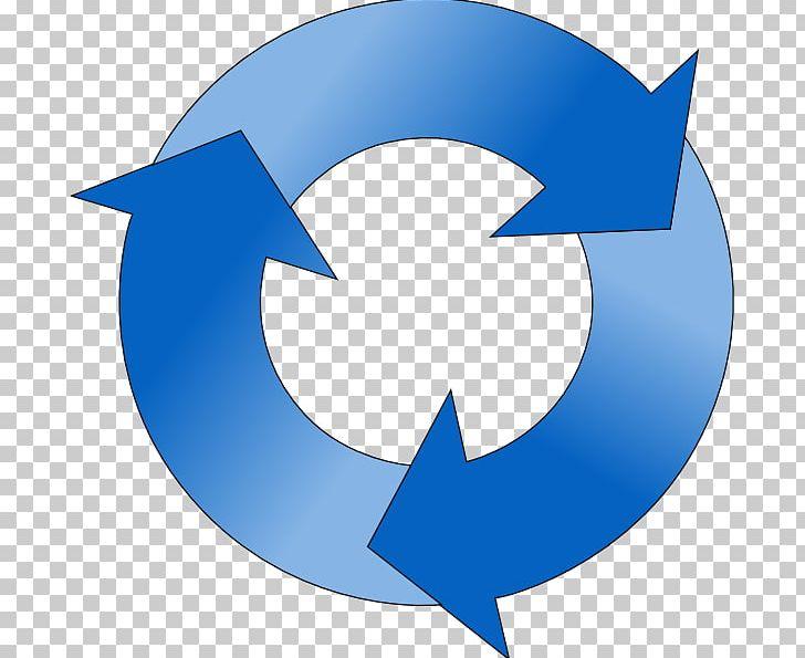 Business Process Improvement Free Content PNG, Clipart.
