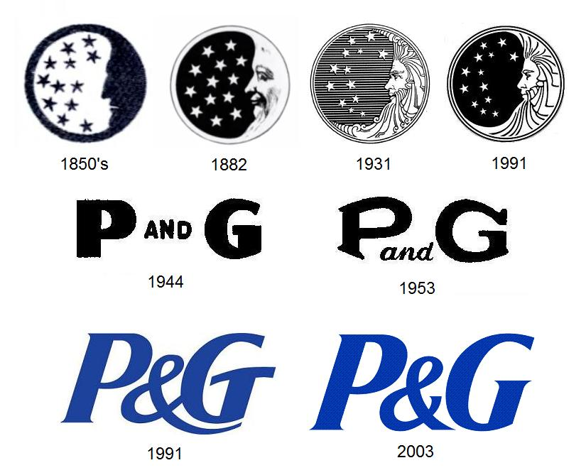 Procter & Gamble\'s New Logo, by the Numbers.