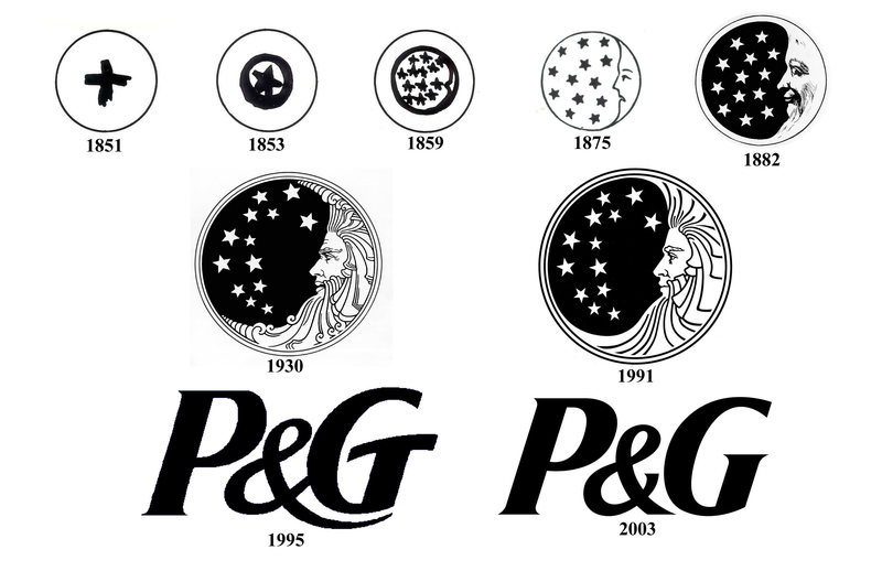 When 1980s Satanic Panic Targeted Procter & Gamble.