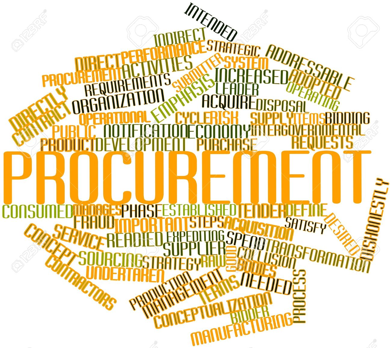 Abstract Word Cloud For Procurement With Related Tags And Terms.