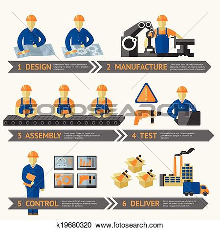 Clipart of Factory production process infographic k19680320.