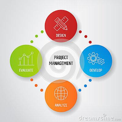 Product Development Business Design Stock Photo.