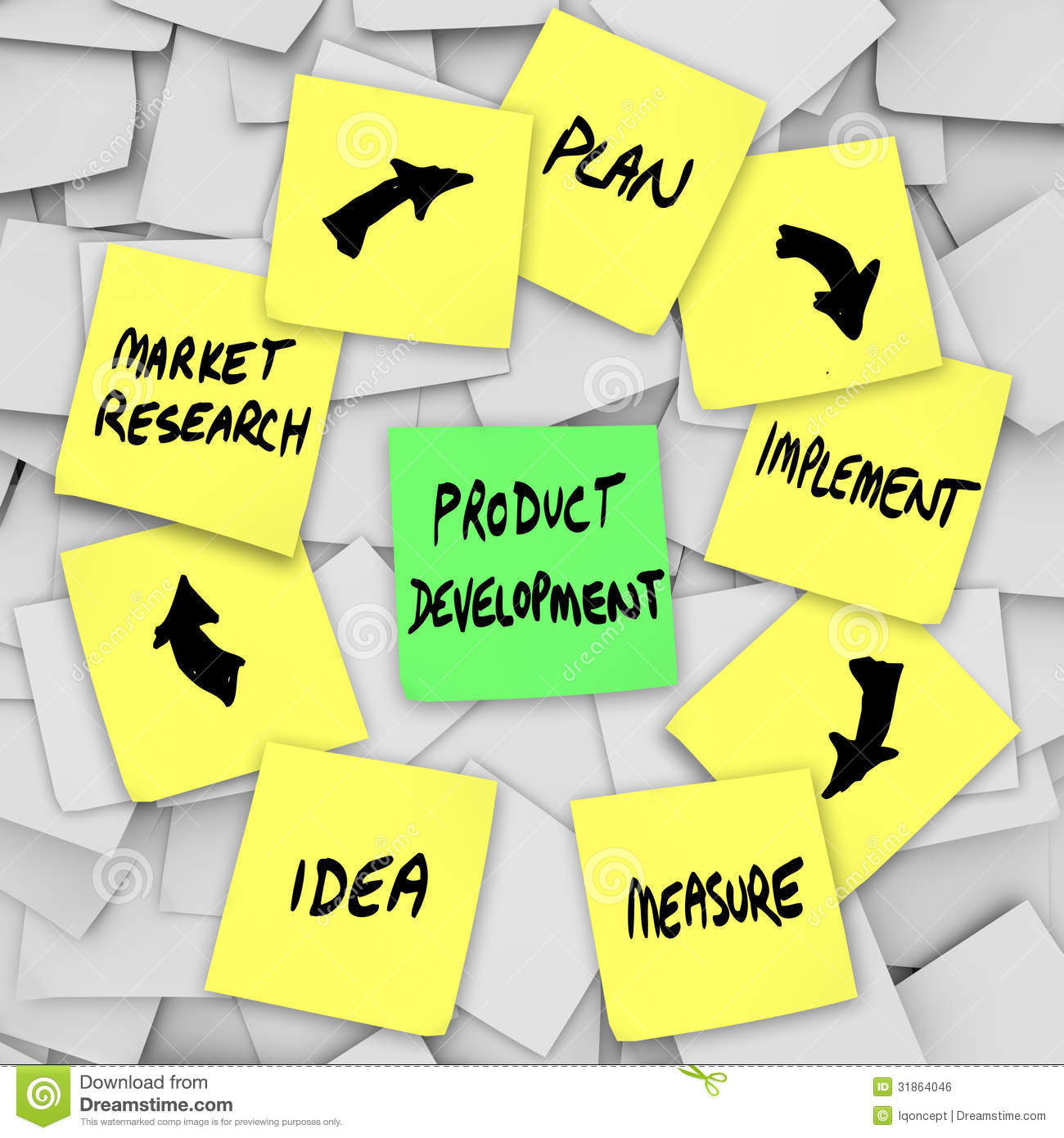 Product Development Diagram Plan On Sticky Notes Royalty Free.