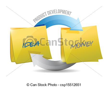 Clipart Vector of product development diagram cycle illustration.