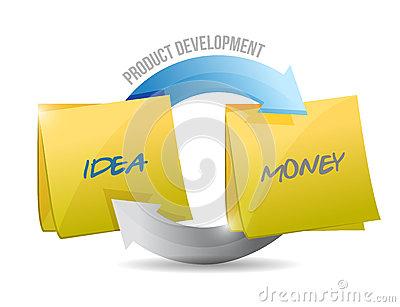 Product Development Diagram Cycle Illustration Stock Image.