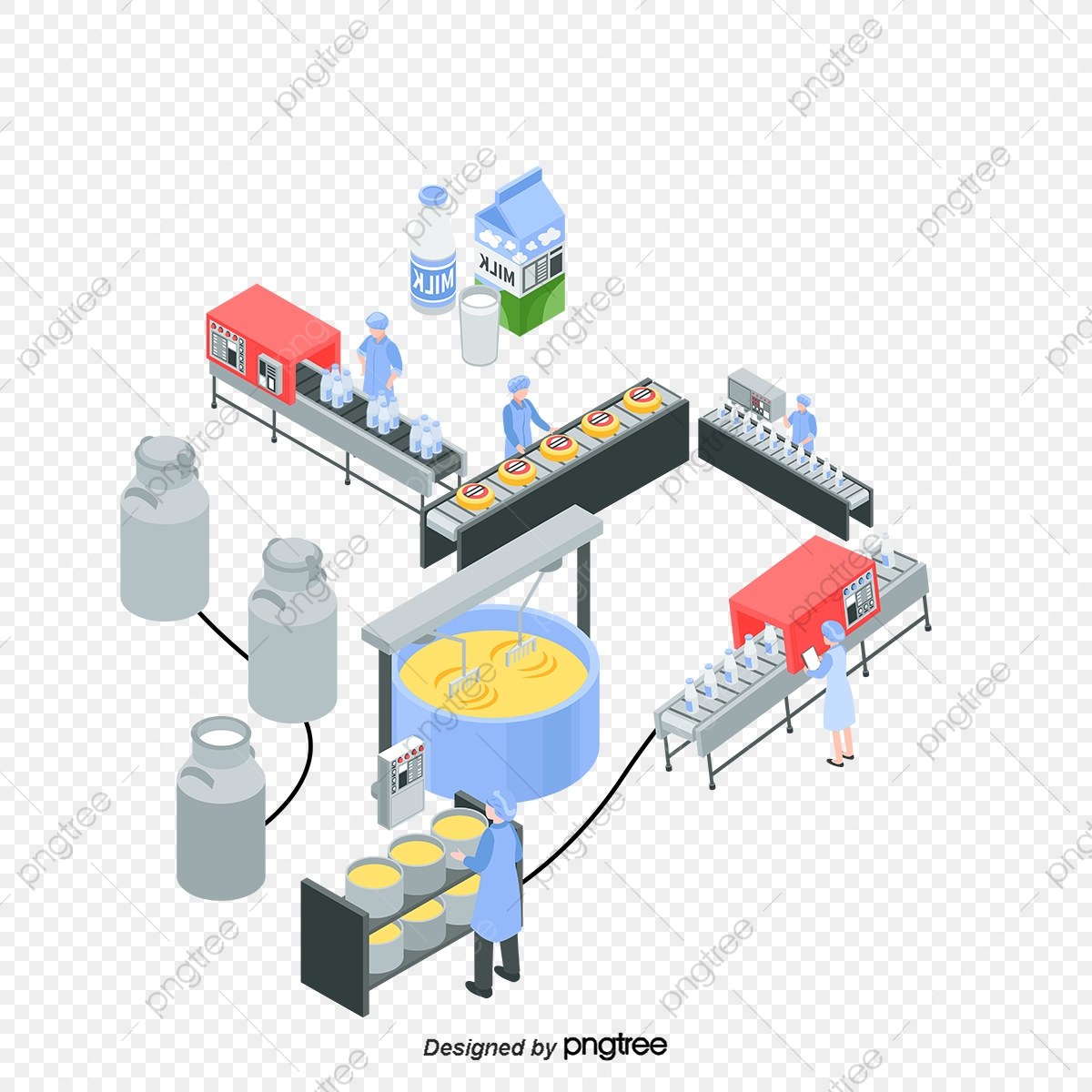 Vector Automated Production Lines, Production Line.