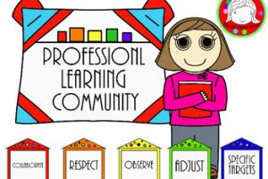 Professional learning communities clipart 2 » Clipart Station.
