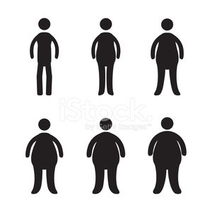 Body types and obesity progression Clipart Image.