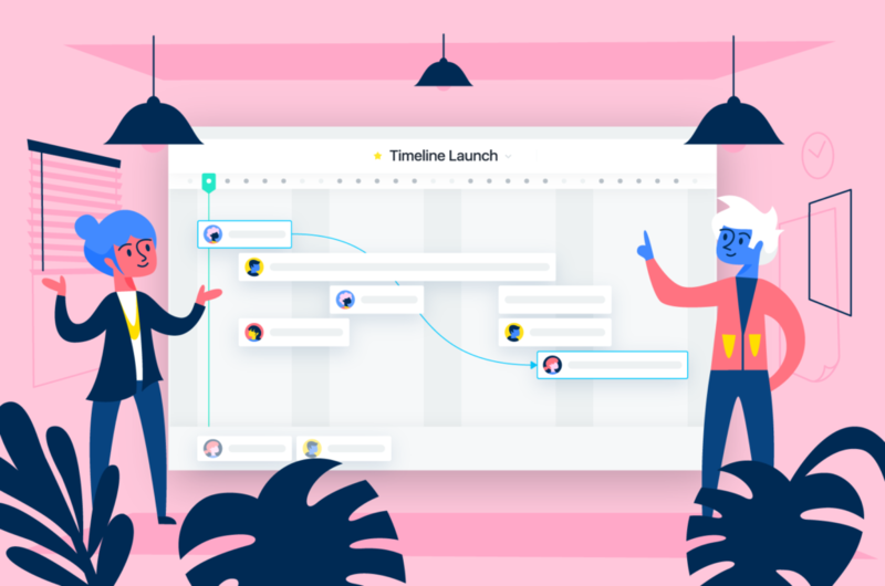 How to create a project timeline in 7 simple steps · Asana.