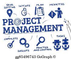 Project Management Clip Art.