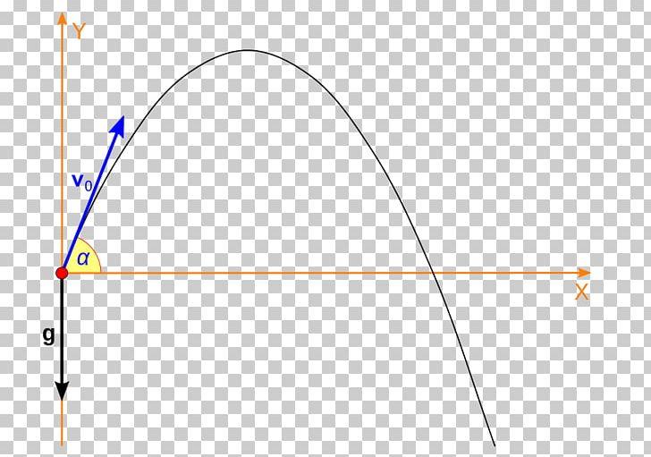 Projectile Motion Atış Hareketi Velocity PNG, Clipart.