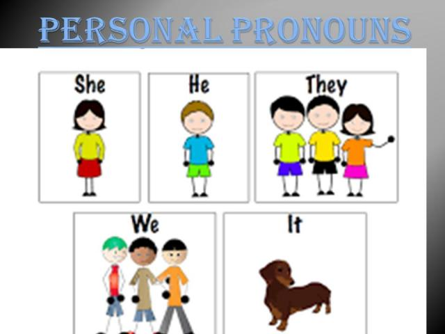 Pronoun Clipart (94+ images in Collection) Page 1.