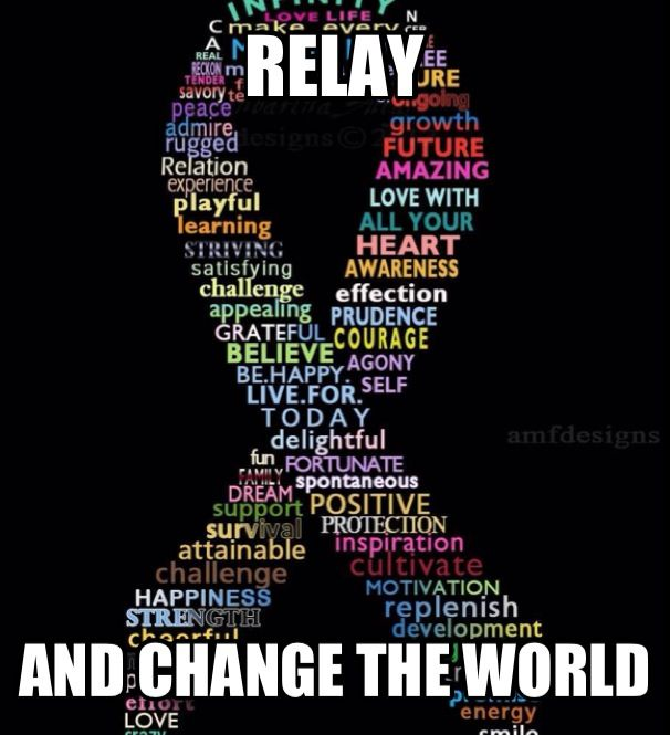 1000+ images about Relay For LIfe Social Media & Clip Art Post on.