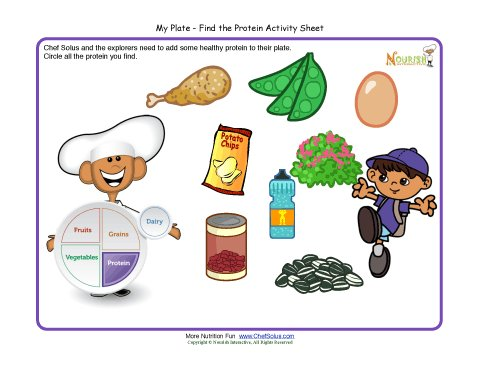 My Plate Activity for Children.