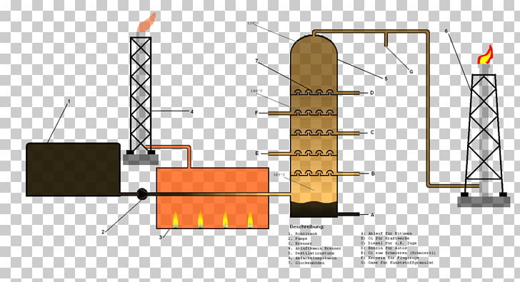 Oil refinery Distillation Petroleum Refining Hydraulic.