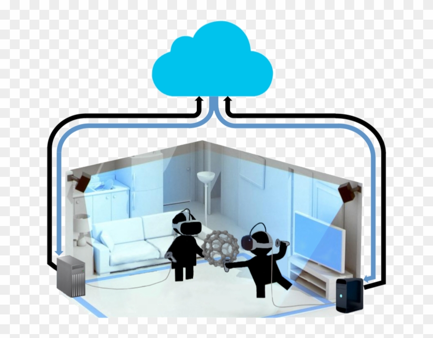 Psvr Room Scale Clipart (#3449103).