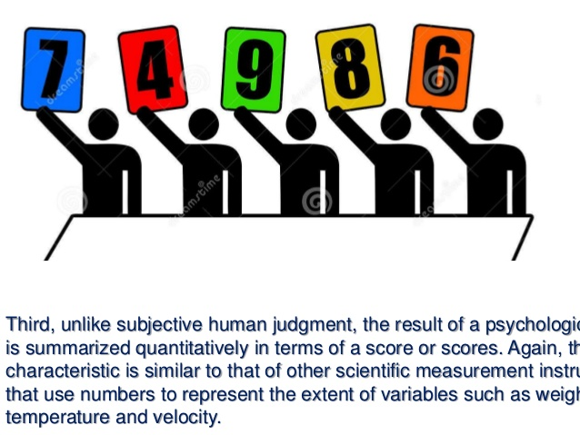 Psychological testing, meaning, advantages and limitations.