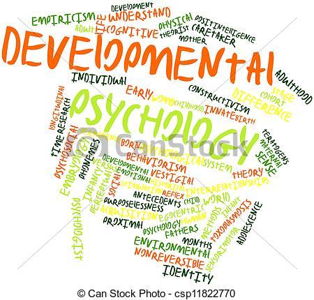 Psychological Clipart.
