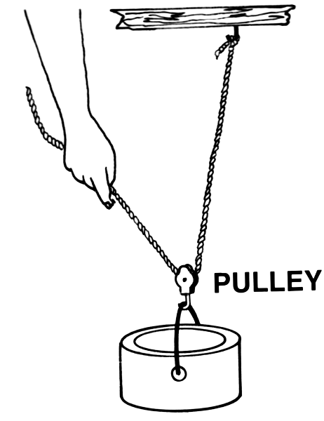 Pulley 2 Clip Art Download.