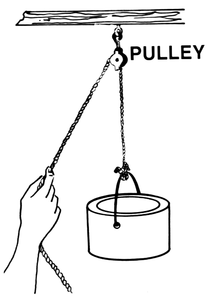 Pulley 1 Clip Art Download.