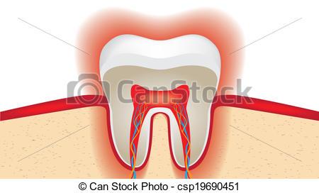Clipart Vector of pulsation of sensitive tooth enamel. Vector.