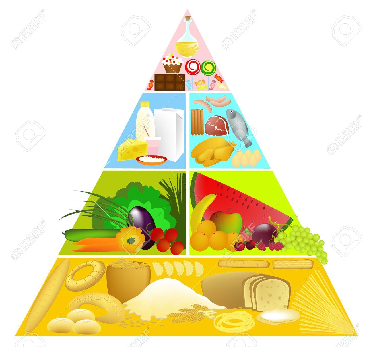 Food Pyramid Royalty Free Cliparts, Vectors, And Stock.