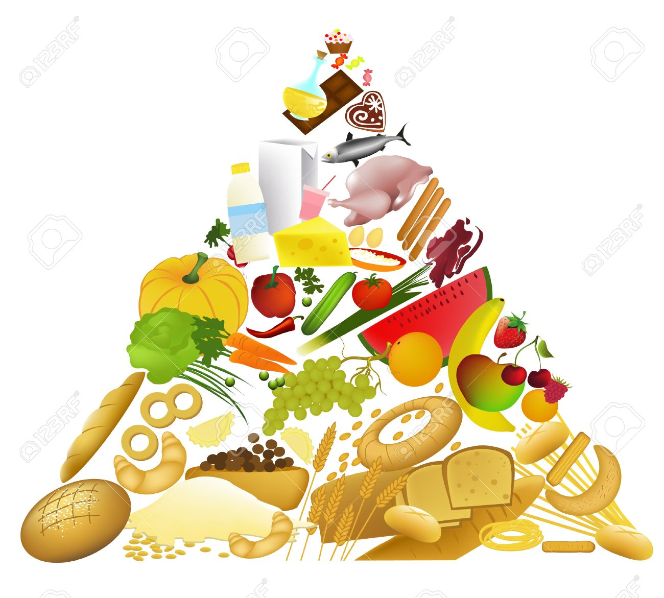 Food Pyramid Royalty Free Cliparts, Vectors, And Stock.