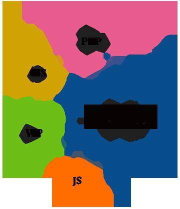 Web Development Course in Pune.