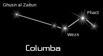 Constellations.