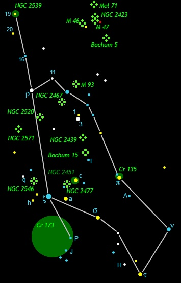 1000+ ideas about Pyxis Constellation on Pinterest.