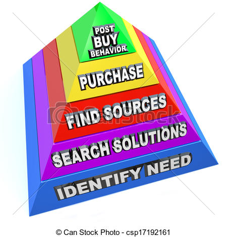 Purchasing Illustrations and Stock Art. 114,223 Purchasing.