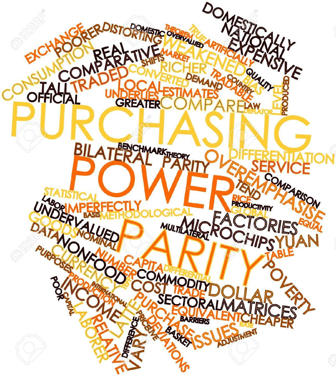 The Social Construct of Purchasing Power Parity.