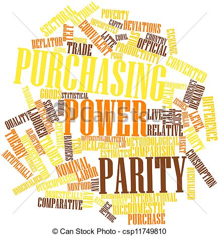 Purchasing Power Quotes.