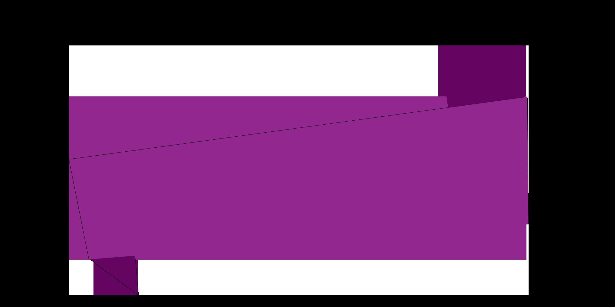Download Free png Purple ribbon banner png Free Download.