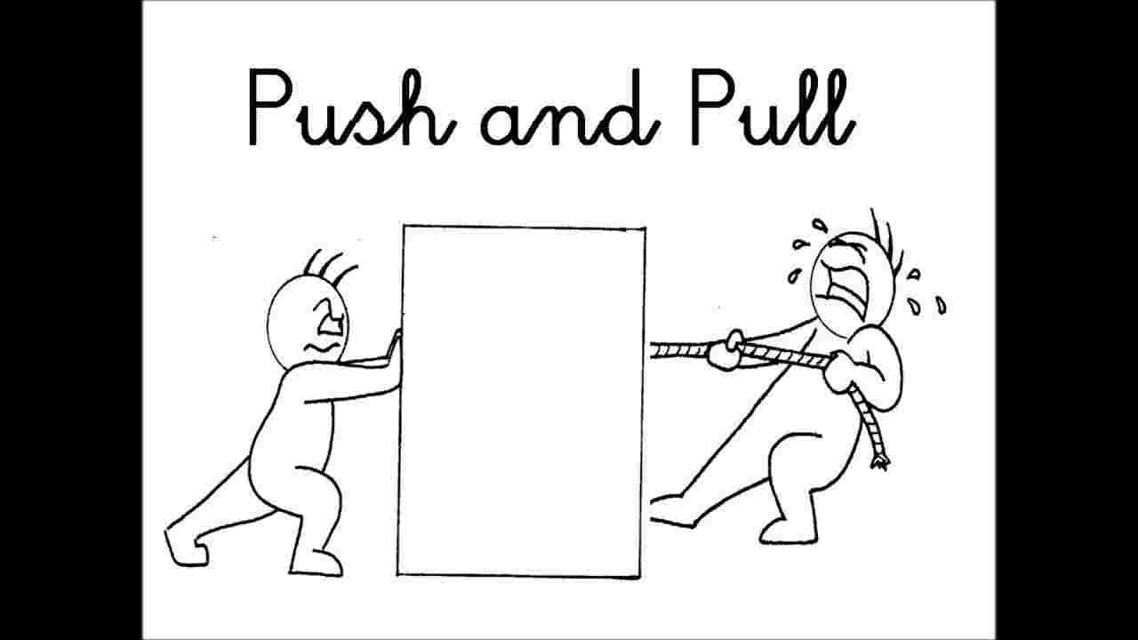 Free Cliparts: Push And Pull Factors Clipart Development As.
