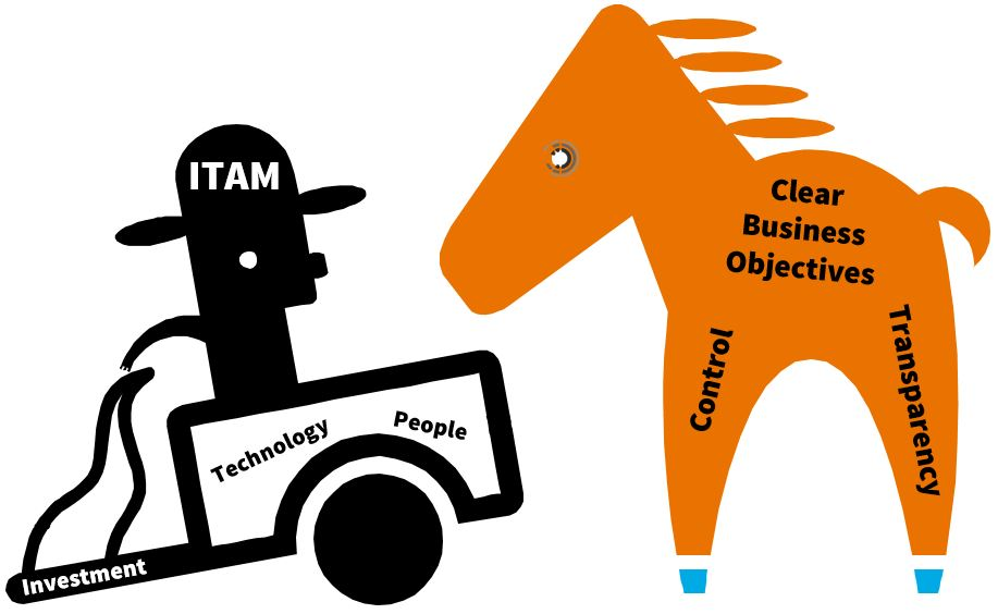 ITAM Projects.