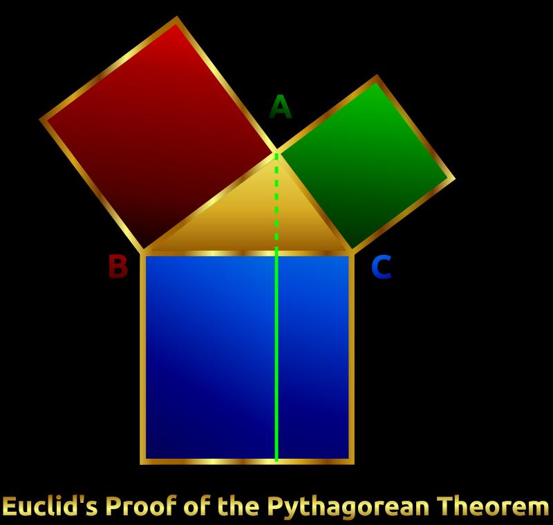 Pythagoras Clip Art Download.