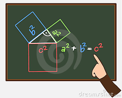Pythagoras Stock Illustrations.
