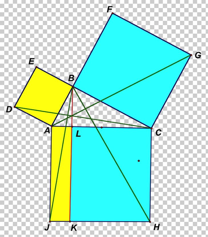 Euclid\'s Elements Area Pythagorean Theorem Geometry PNG.