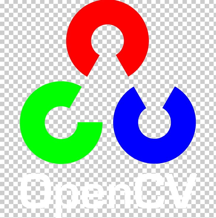 OpenCV C++ Python Computer Vision Library PNG, Clipart, Area.