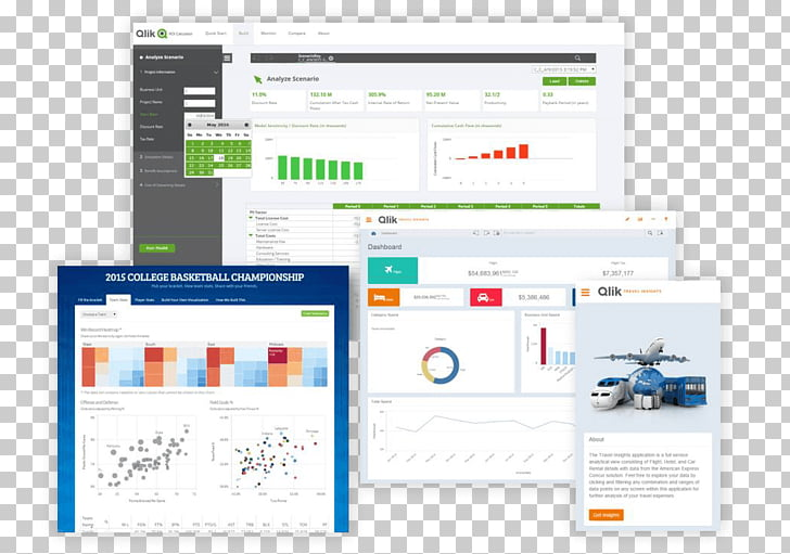 Qlik Embedded analytics Organization Implementation.