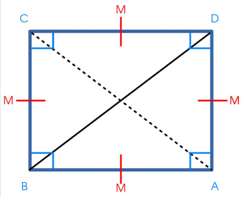 File:Centro de Massa de um Quadrado.png.