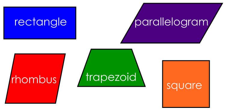 Hoops for Quadrilaterals This is an interactive lesson that allows.