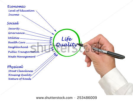 Quality Of Life Stock Photos, Royalty.