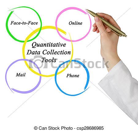 Tools clipart data.