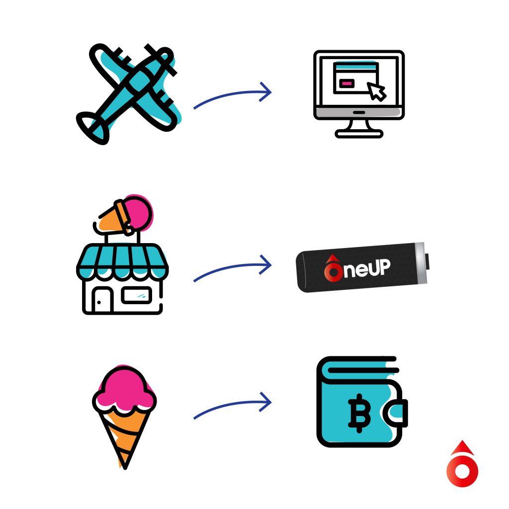 Qué es un AirDrop y cómo puedo conseguirlo?.