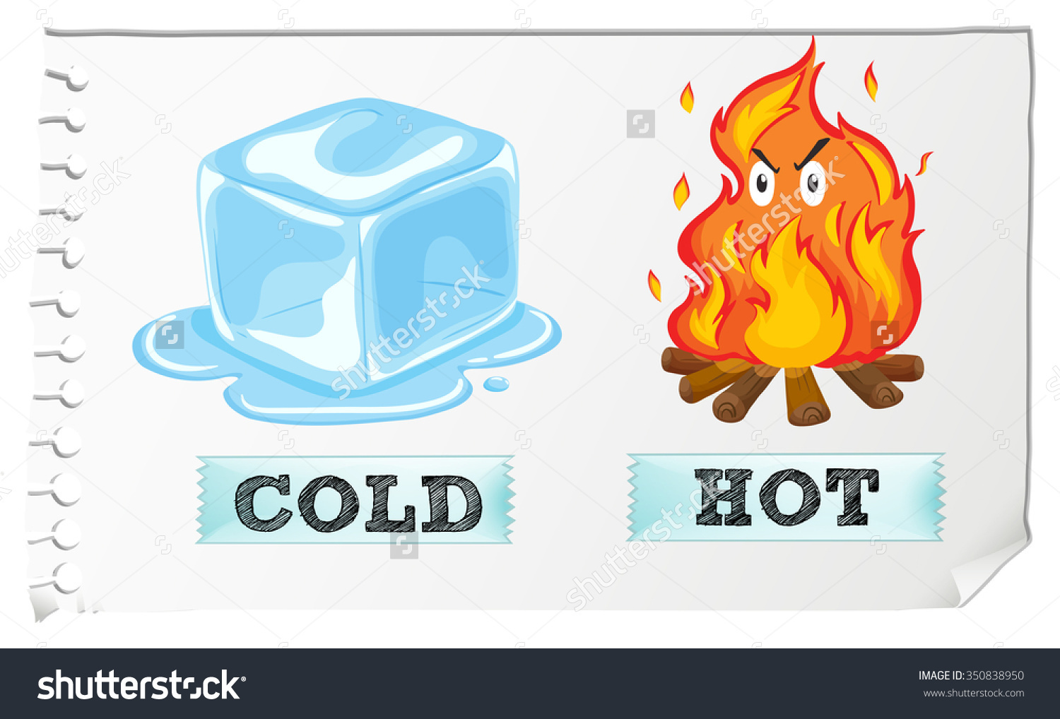 Hot And Cold Things Clipart.