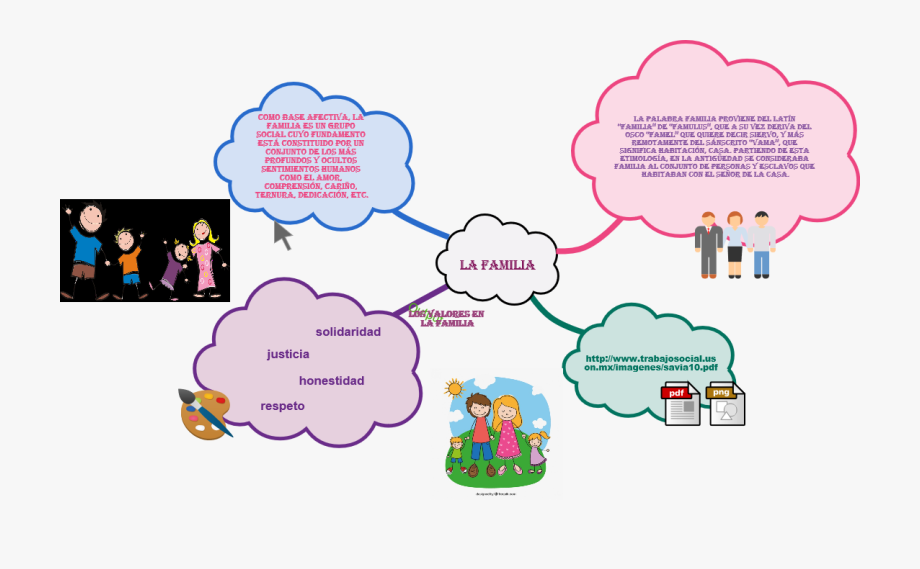 Mind Map , Transparent Cartoon, Free Cliparts & Silhouettes.