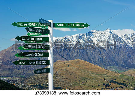 Pictures of All directions sign post, Queenstown, South Island.